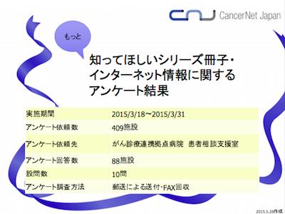 がん診療連携拠点病院に対する「もっと知ってほしいシリーズ冊子」アンケート調査