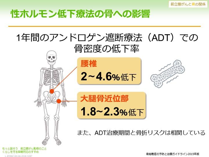 余命 前立腺 が ん 骨 転移